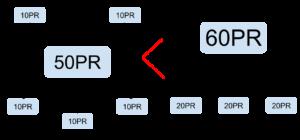 ページランクの仕組み画像