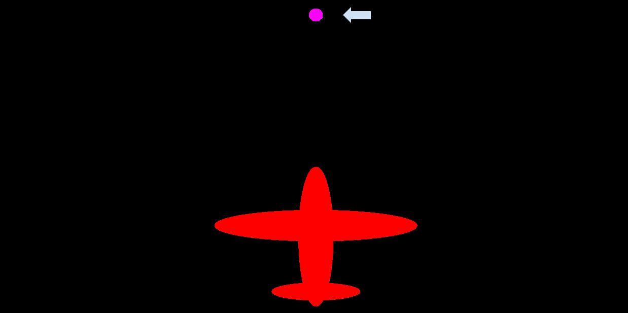 見越し点と攻撃の位置